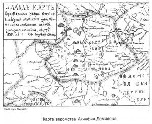 Карта ведомства А. Демидова